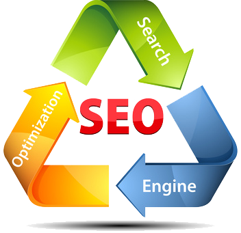 Kingsoftware-seo-process